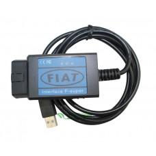 Фиат сканер